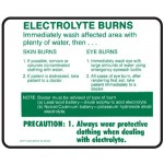 Electrolyte Burns First Aid Awareness Sign